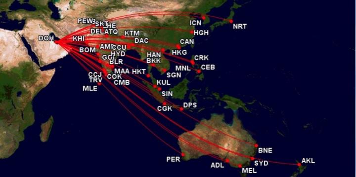 Qatar Airways Asia Network