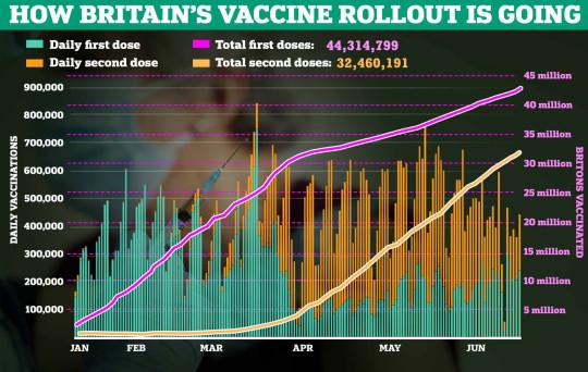 UK vaccine launch.